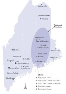 Maine mills